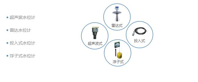超声波水位计、雷达水位计、投入式水位计、浮子式水位计。