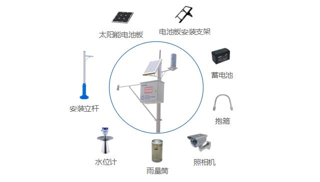 水库监测终端|水库动态监管系统设备|水库水雨情监测终端|水位雨量自动监测站一杆式集成化设计示意图