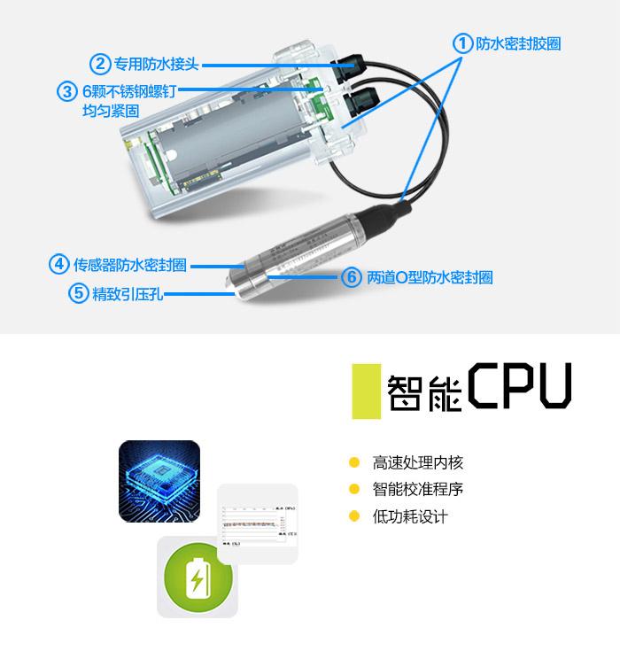 NB-IoT水位监测终端|无线水位监测仪|物联网水位监控终端防水措施: 1.防水密封胶圈; 2.专用防水接头; 3.6颗不锈钢螺钉均匀紧固; 4.传感器防水密封圈; 5.精致引压孔; 6.两道O型防水密封圈。  智能CPU 高速处理内核、智能校准程序、低功耗设计。