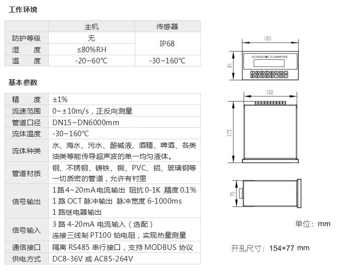 盘装外夹式超声波流量计,工作环境和基本参数