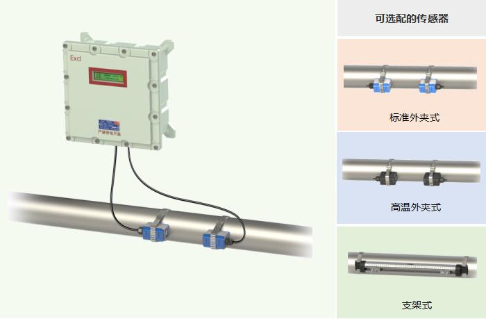 防爆外夾式超聲波流量計,可選配的傳感器