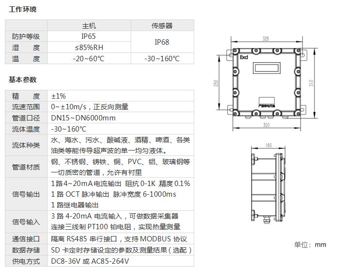 防爆外夹式超声波流量计,工作环境和基本参数