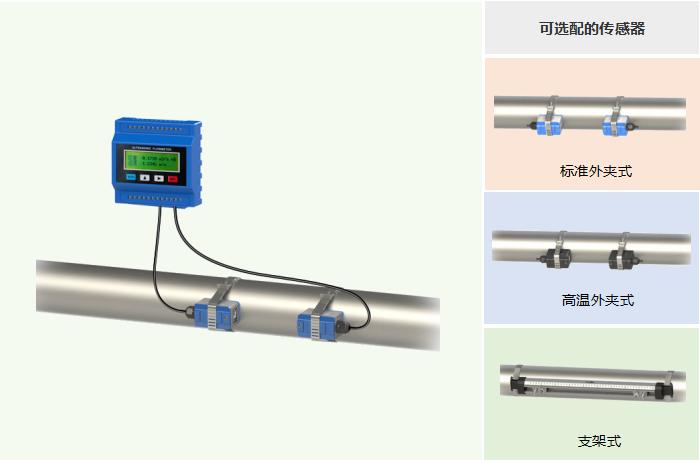 模塊外夾式超聲波流量計,可選配的傳感器