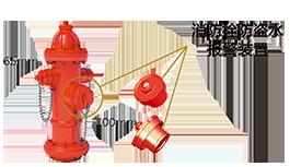 消防栓防盗水报警装置