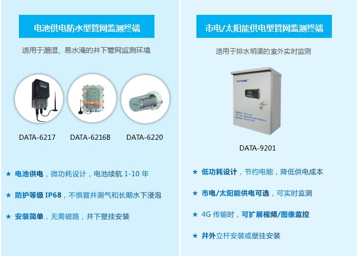 电池供电防水型管网监测终端、市电/太阳能供电型管网监测终端