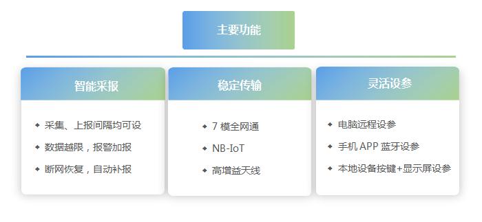 排水管网在线监测终端主要功能:智能采报、稳定传输、灵活设参