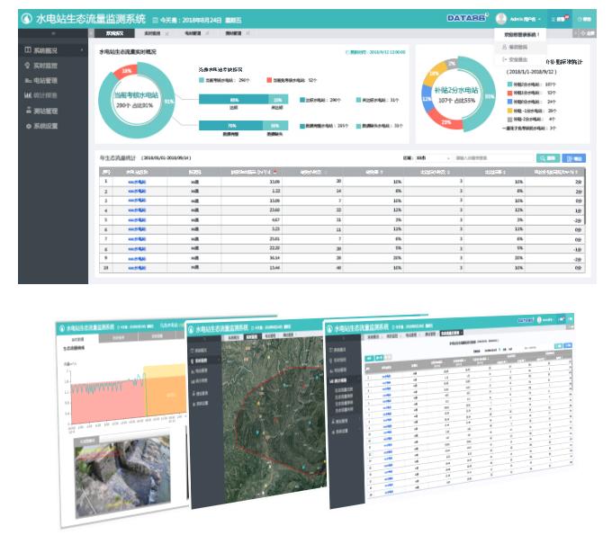 <strong>小水电站生态流量监管系统</strong>软件界面